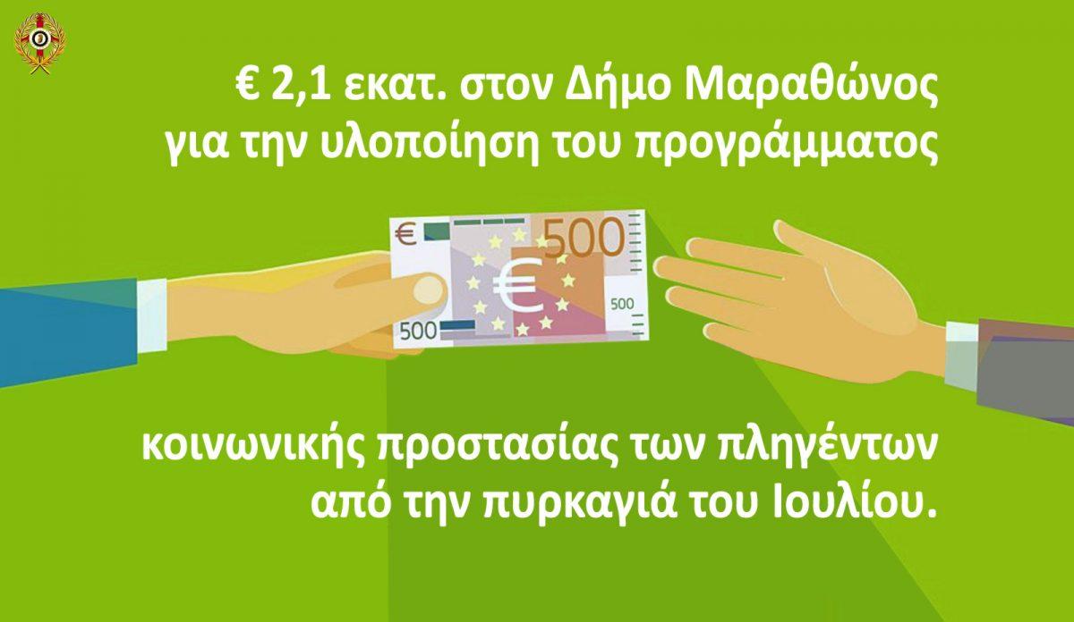€ 2,1 εκατ. στον Δήμο Μαραθώνος για την υλοποίηση του προγράμματος κοινωνικής προστασίας των πληγέντων από την πυρκαγιά του Ιουλίου.